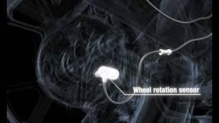 Kawasaki Traction Control Açıklama Videosu