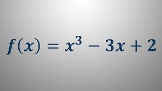 Risanje grafa funkcije – primer 5
