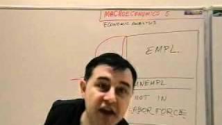 Macroeconomics, Lecture 05