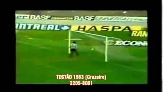 Enquete: qual foi o gol mais bonito em cl�ssicos?