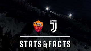 Roma vs Juventus | Stats & Facts
