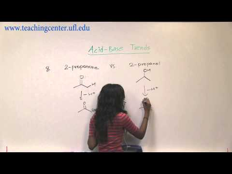 kinetics the iodination of propanone Chemical kinetics iodine propanone lab report the iodination of acetone mhchemorg, your lab report as to how you solved for m, n and p example: find the order of reaction with respect to iodine (p) using the.