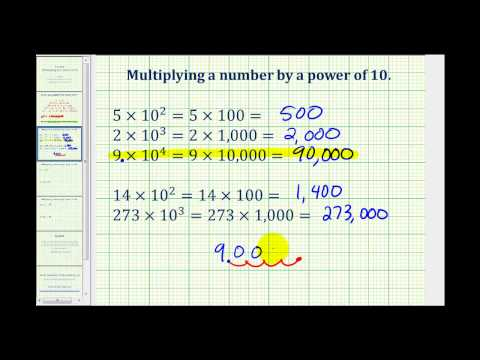 Multiplying by Powers of Ten
