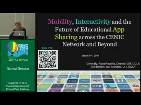 2014 Conference: Mobility, Interactivity, and the Future of Educational App Sharing