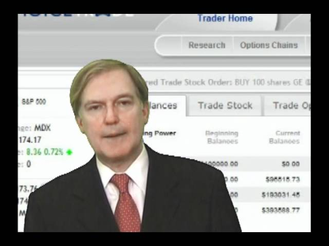 Learn To Trade Stops