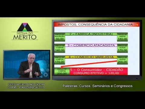 FIN.05 - Impostos Diretos e Indiretos e a Consciência da Cidadania