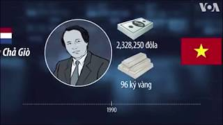 SỐC-Vụ kiện 2 thế kỷ: Trịnh Vĩnh Bình kiện Chính Phủ VN ra toà án quốc tế-đòi bồi thường 1,25 tỷ-USD