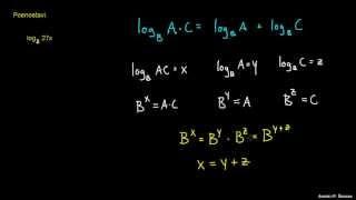 Vsota logartimov z enako osnovo