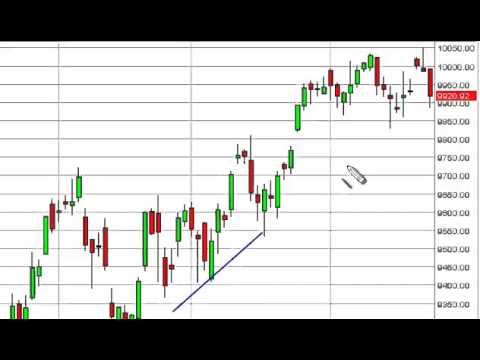 Dax Technical Analysis for June 24, 2014 by FXEmpire.com