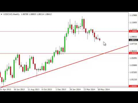 USD/CAD Forecast for the week of June 2, 2014, Technical Analysis