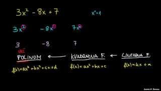 Koeficient in eksponent v polinomu