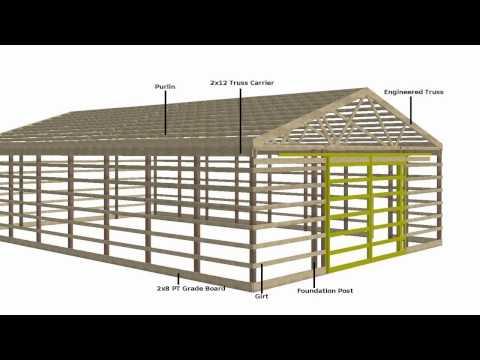 How to build a pole barn youtube for How to frame a pole barn house