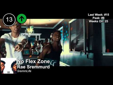 Top 25 - Billboard Rap Songs | Week of January 10, 2015