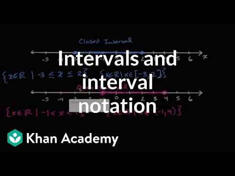 Intervals and interval notation | Functions | Algebra I | Khan Academy
