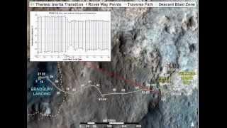 Ultimos Descubrimientos 2013 De Curiosity Nasa En Marte