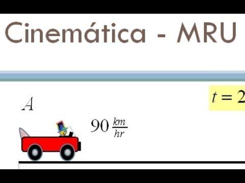 Cinematica - Movimiento Rectilineo Uniforme (MRU)  Dos moviles que se cruzan