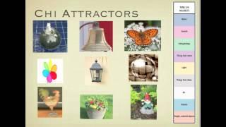 chi attractors
