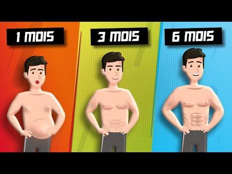 La recomposition corporelle : gagner du muscle et perdre du gras