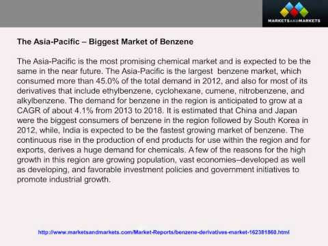? Benzene Market & Its Derivatives Market worth 53,432 9 Kilotons by 2018 - YouTube