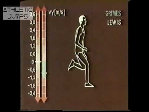 HELSINKI 1983 Athletics World Championship Long & Triple Jump Biomechanics