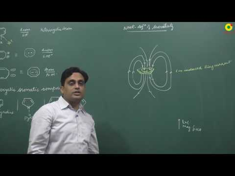 AROMATIC COMPOUND-01 by VKP sir | IIT JEE MAIN + ADVANCED | AIPMT | CHEMISTRY