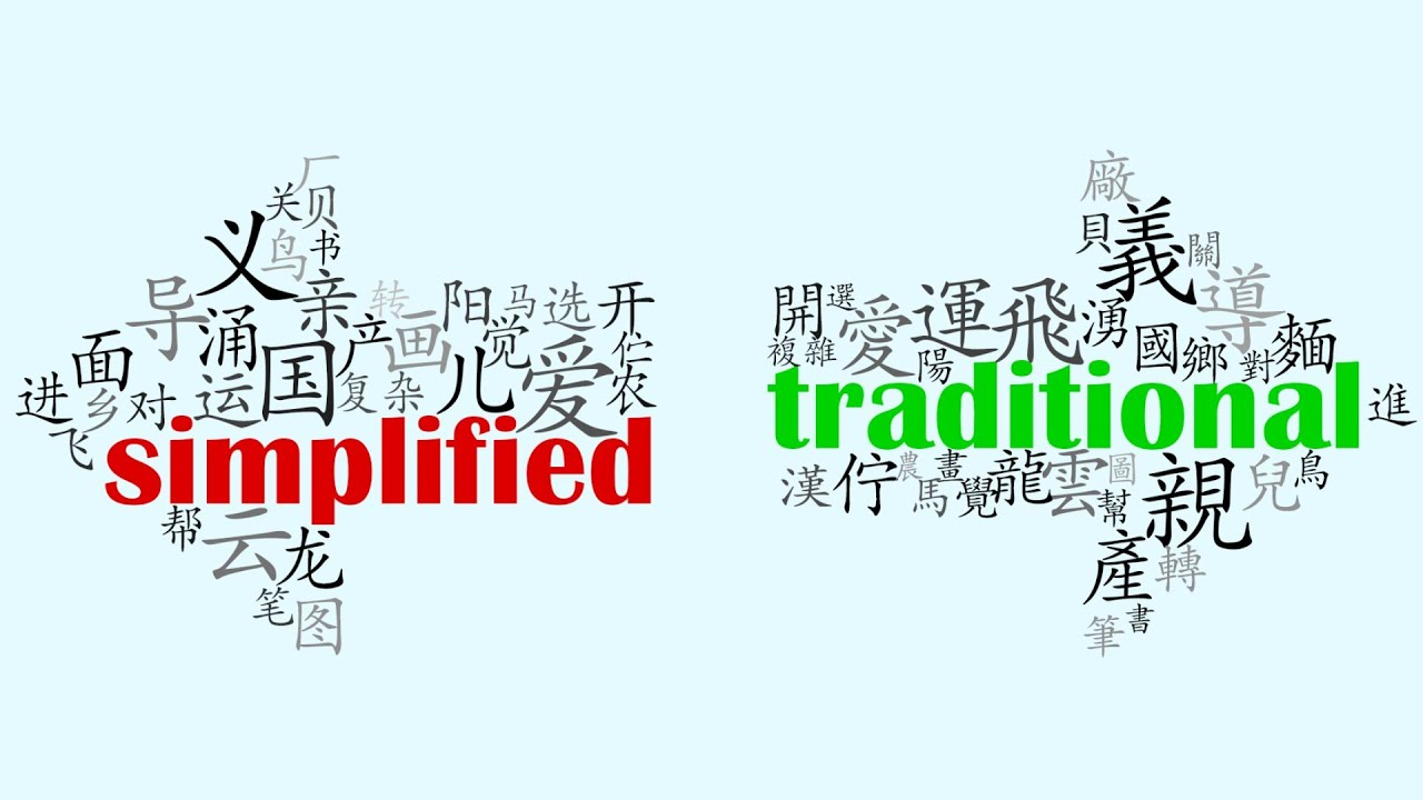 Simplified Vs Traditional Chinese Characters