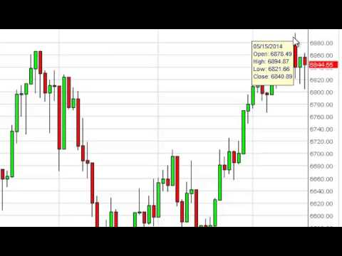FTSE 100 Technical Analysis for May 20, 2014 by FXEmpire.com