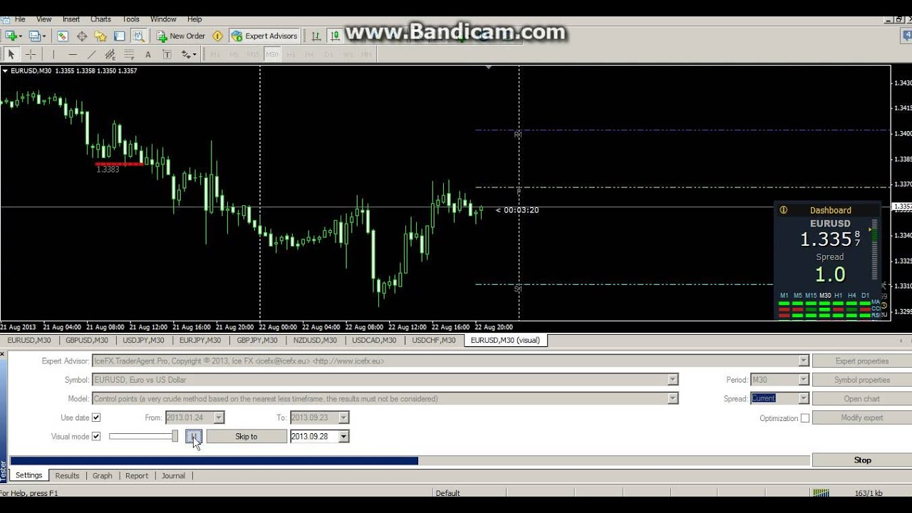 Binary options next candle prediction