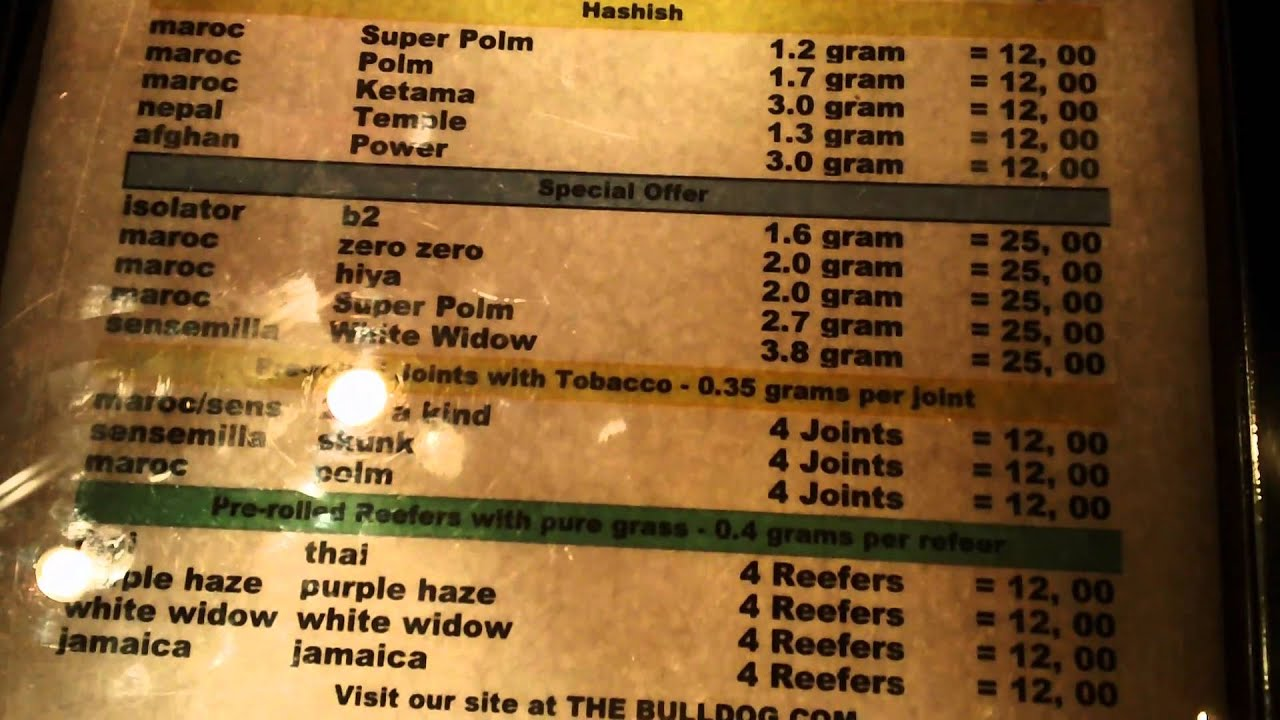 Cafe Prices Amsterdam