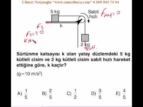 Dinamik Sürtünmeli Yüzeyler _23.12.2012.