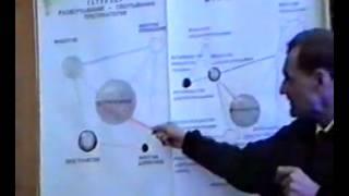 Йонас Герви 1992. Преобразование протоматерии