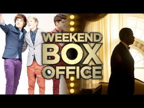 Weekend Box Office - Labor Day Weekend 2013 - Studio Earnings Report HD