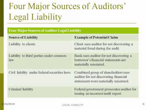 Auditing: Lecture 3 - Professor Helen Brown Liburd (Spring 2014)