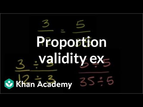 Understanding Proportions