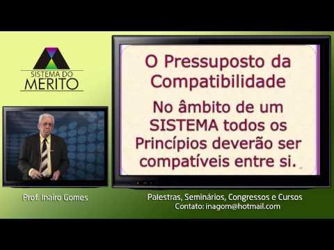 SIS.03 –Princípios e Regras de um Sistema