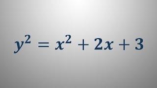 Odvod implicitne funkcije 3