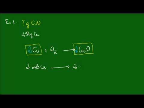 Estequiometria - Aula 1 -VB61h9fxUVI