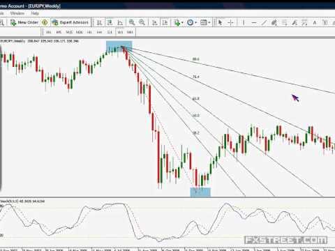 Fibonacci fan trading system