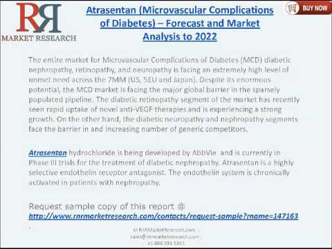 Atrasentan (Microvascular Complications of Diabetes) Market- Detailed Analysis & Forecast to 2022