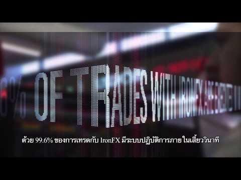Corporate Video Thai