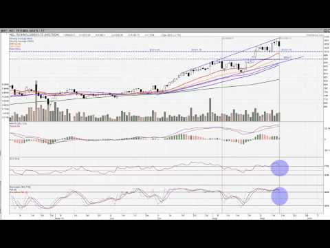 Technical Analysis on CNX IT (NIFTY)- TCS,WIPRO,HCL tech for Sep-13,2013: InditradeTv