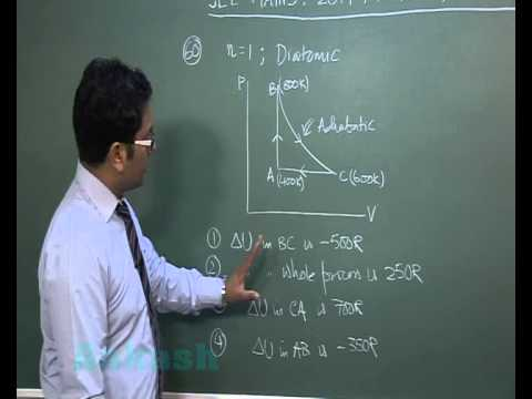 JEE (Main) 2014 Solutions-Physics Paper [Q-59 to Q-60] By Aakash