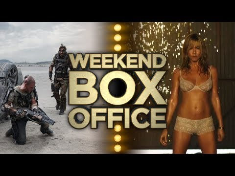 Weekend Box Office - August 9-11 2013 - Studio Earnings Report HD
