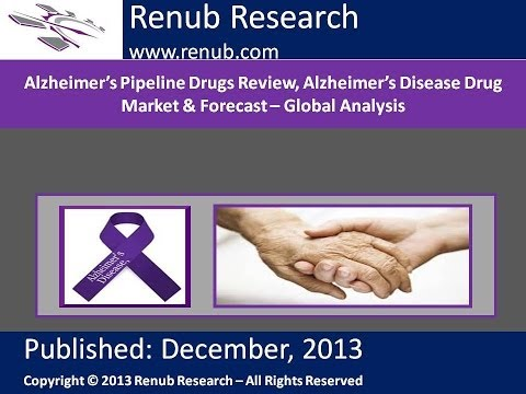 Alzheimer's Pipeline Drugs Review, Alzheimer's Disease Drug Market & Forecast -- Global Analysis