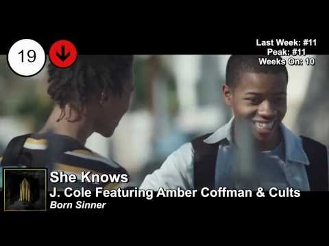 Top 25 - Billboard Rap Songs | Week of March 1, 2014
