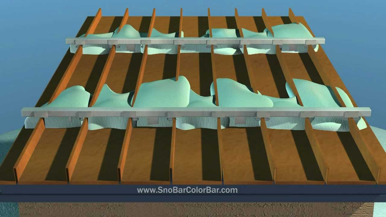 Snowguards Snobar Colorbar Colorrail Installation Video