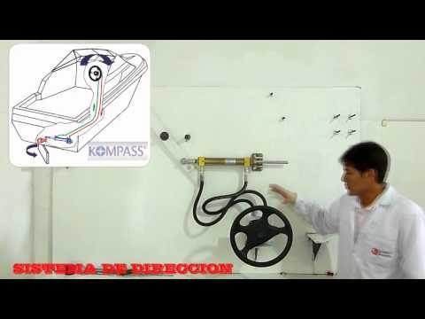Sistema de Dirección Manual para Embarcaciones -HIDRAULICA-