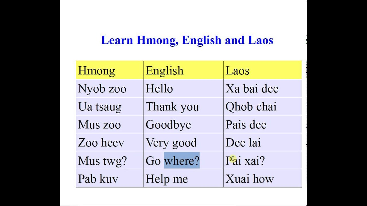 Learn basic english speaking pdf file