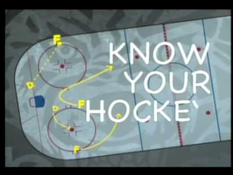 Know Your Hockey 1