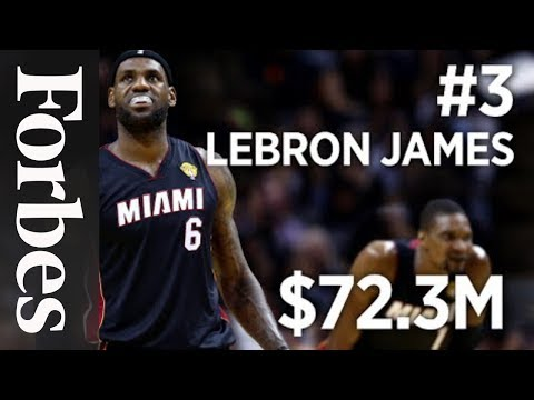 The 10 Highest-Paid Athletes In The World